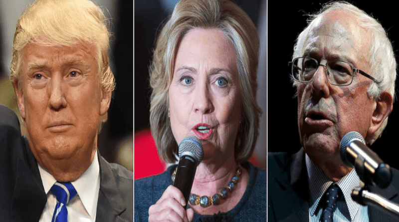 Sanders vs Clinton vs Trump WordPress