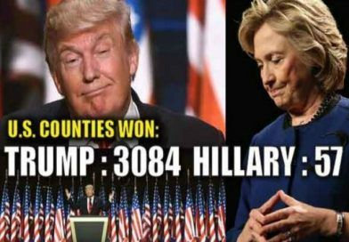 Confirmed! Trump Won 3,084 from 3,151 Counties… Hillary Only Won 57!!